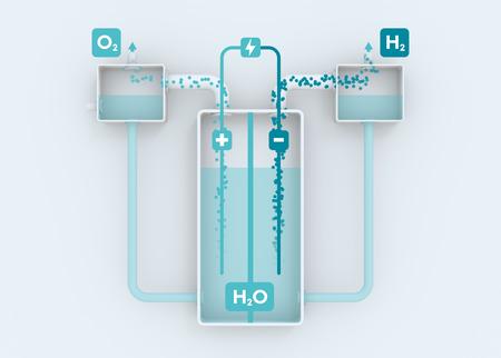 H2FUTURE Prozess