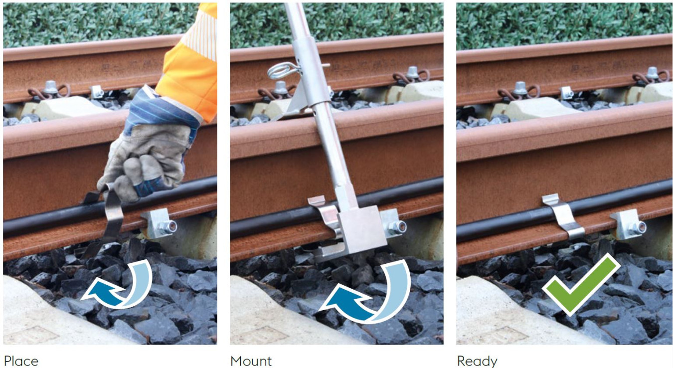 Easy mounting and dismounting of rail foot clamps