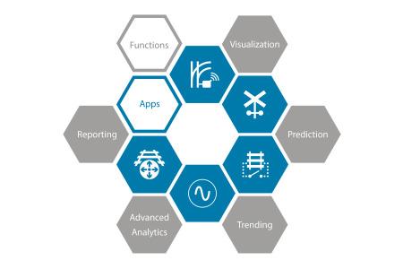 Roadmaster Intelligent diagnostic platform