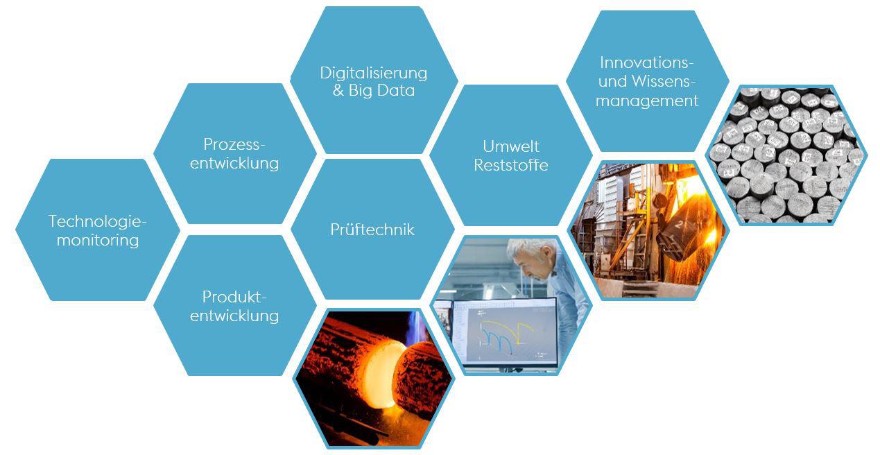 Forschung und Entwicklung - Schwerpunkte bei voestalpine Stahl Donawitz