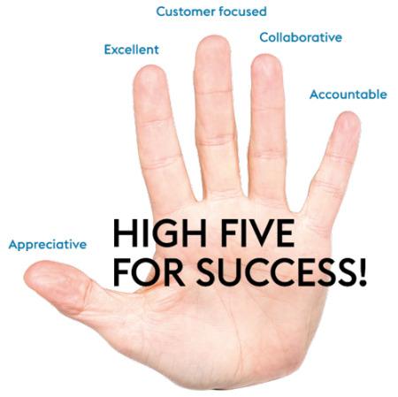 High Five voestalpine Rotec